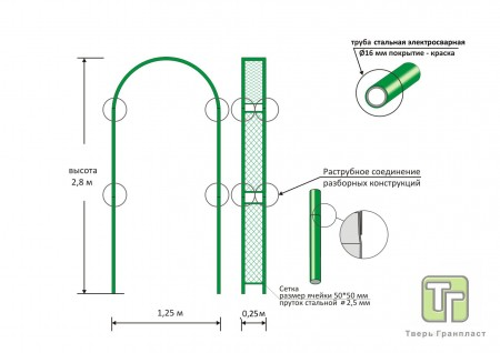 Как самому сделать садовую арку из труб